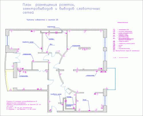 План размещения розеток, электровыводов и выводов слаботочных сетей.